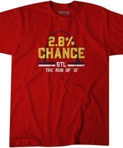 2.8% Chance Shirt